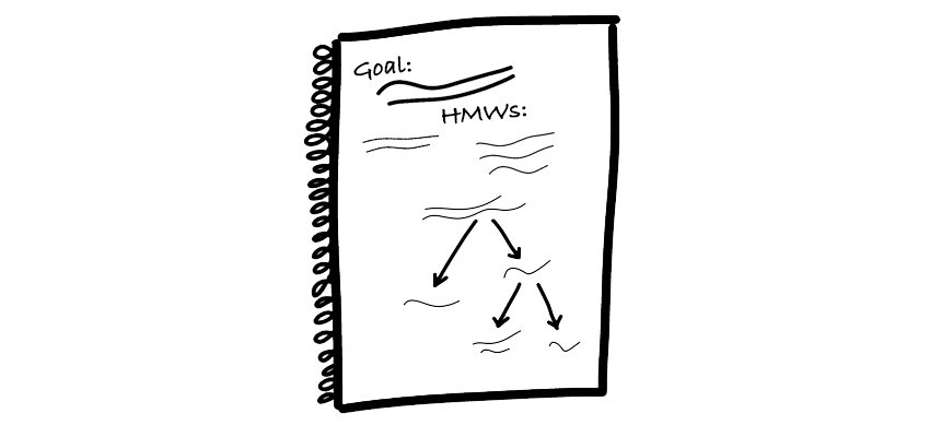 monday notes